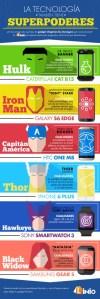 Avengers-tecnología-superpoderes