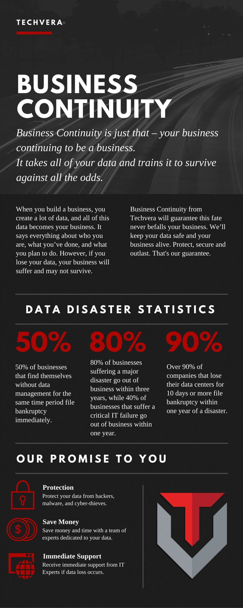 Business Continuity BDR infographic