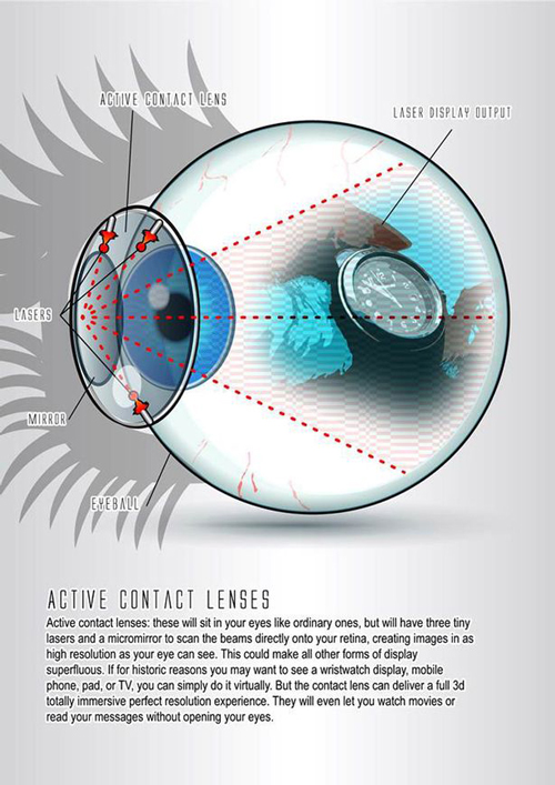 active-contact-lenses