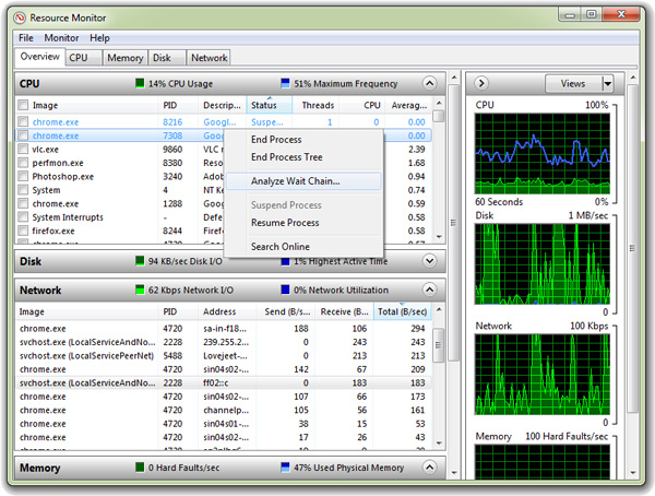analyse-wait-chain-in-windows-resource-monitor