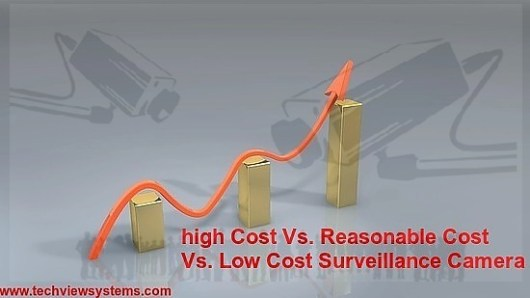 High Cost Vs. Reasonable Cost Vs. Low cost surveillance camera