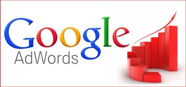 Google Adwords-Online Advertising Network