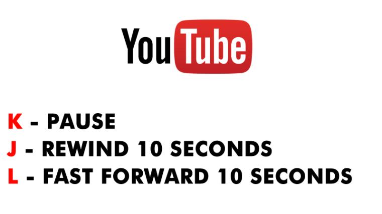Pintasan Youtube