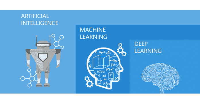 What Is The Difference Between AI, ML And Deep Learning?