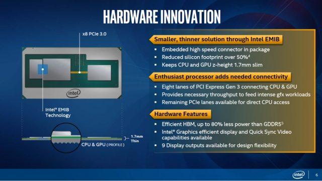 Intel-CES-6
