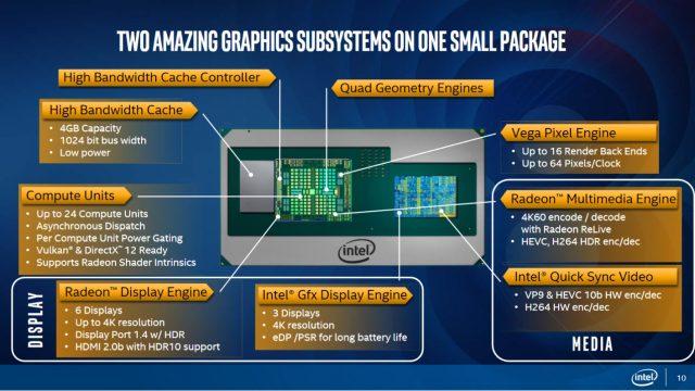 Intel-CES-7