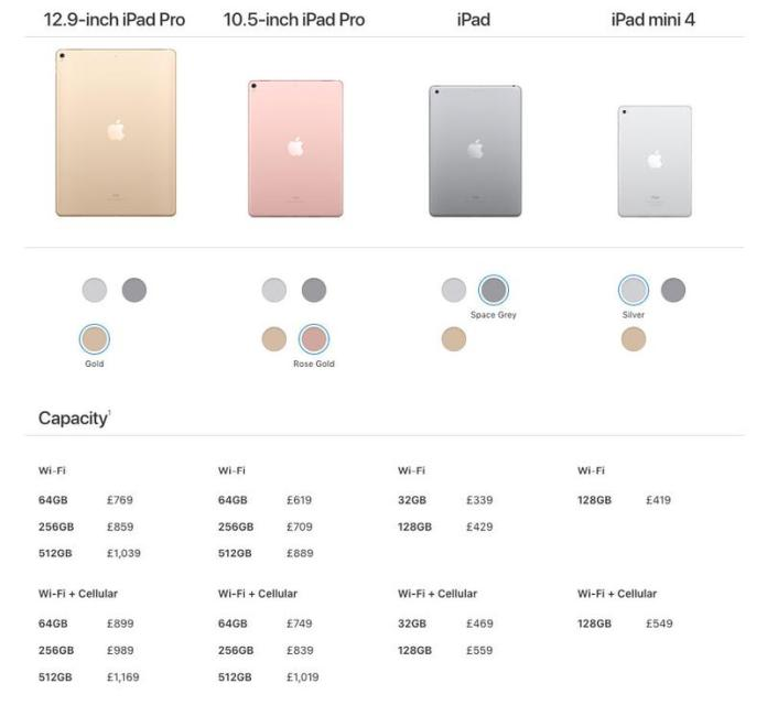 iPad buying guide 2017: Full range summer 2017