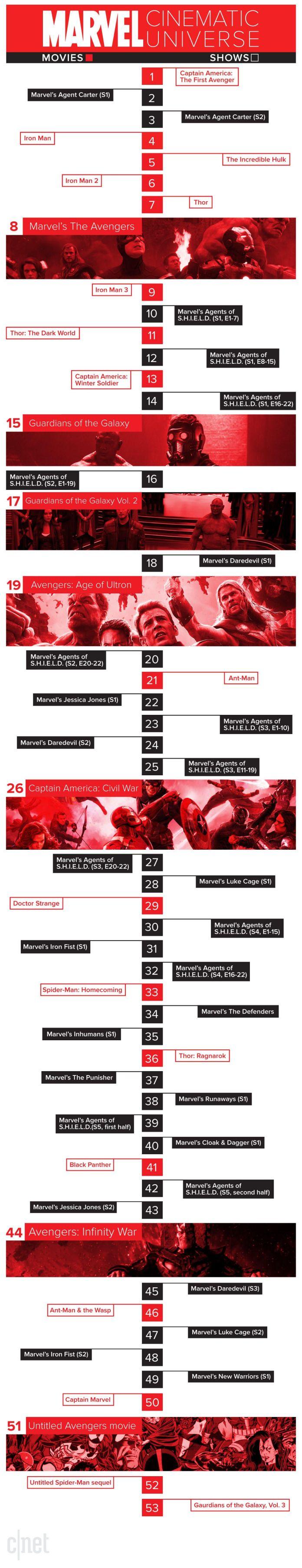 marvel-timeline-v2-1