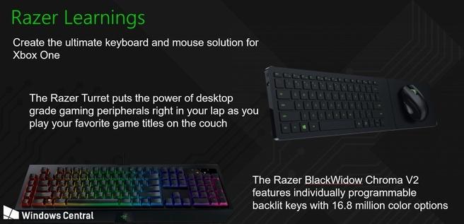 Razer Microsoft Windows Central