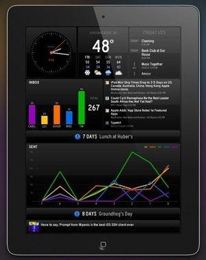 いま起きていることを一目で把握できる「Status Board」が良い感じ、iPad/HDMIを航空案内ボードに 【増田 @maskin】