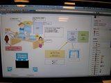 ネットで一つの図を共同編集Cacoo【東京Camp】