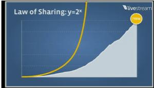 「もはやユーザー数に意味はない」FacebookのCEOが提唱する「シェアの法則」【湯川】