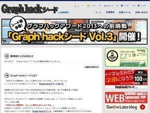 サービス・アプリからガジェットまで、コンテスト「Graph hackシード  vol.3」エントリー開始 【増田 @maskin】