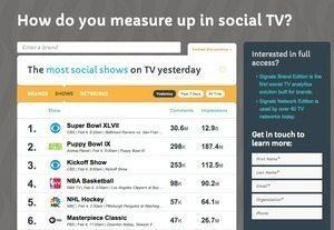 Twitter、ソーシャルTV分析の「Bluefin Labs」を買収 【増田 @maskin】
