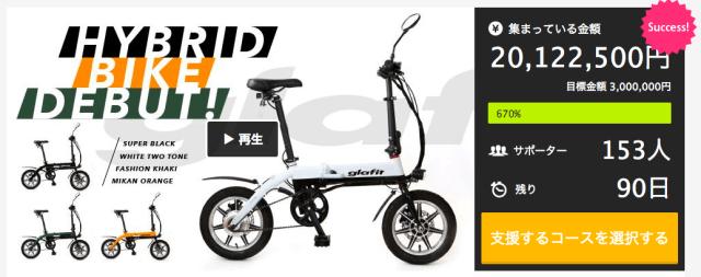 Glafit の自転車+電動バイクが2000万円突破、プロジェクト開始30時間で達成
