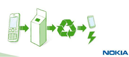 Nokia Go Green