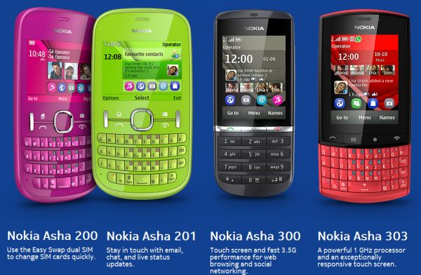 Nokia Asha Series Launched Kenya