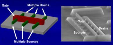 Intel Trigate Transistor