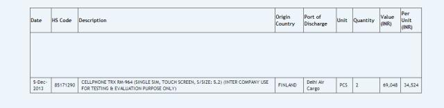 rm 964   HS Code 8517   Export Data  Import Data  Price   Zauba