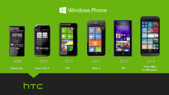 HTC's History with Microsoft Mobile Platform