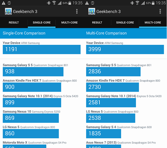 Geekbench quadrant