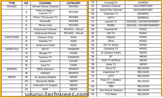 Bamba TV Channels