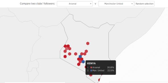 Arsenal Kenya