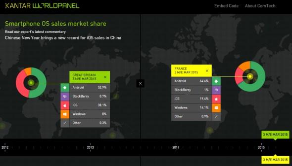 Kantar WorldPanel data June 2015