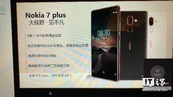 Nokia 7 Plus Material