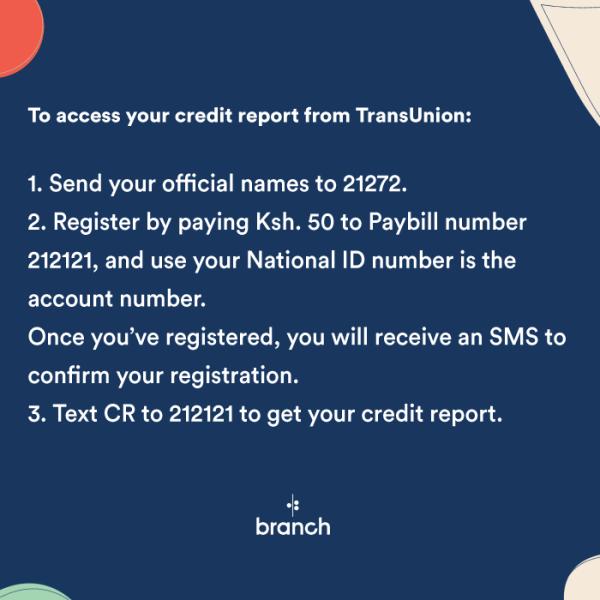 credit report transunion