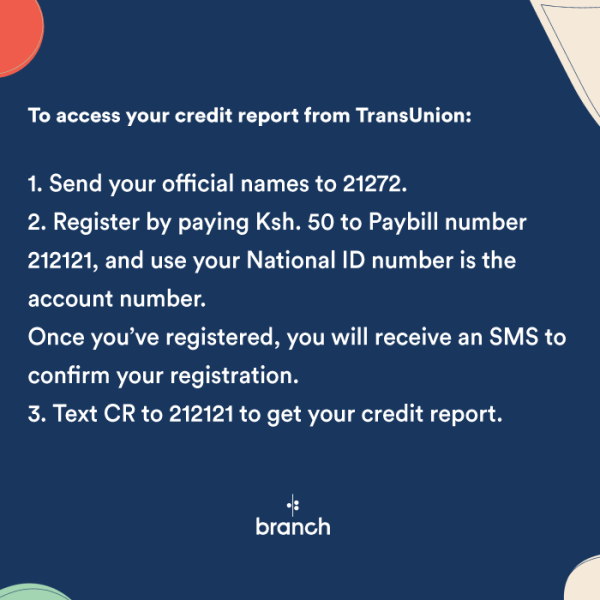 credit report transunion
