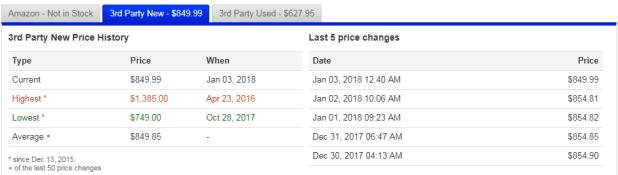 camelcamelcamel price tracker