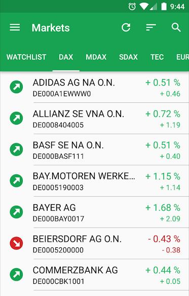 Best Stock Market Simulator Apps- best brokers