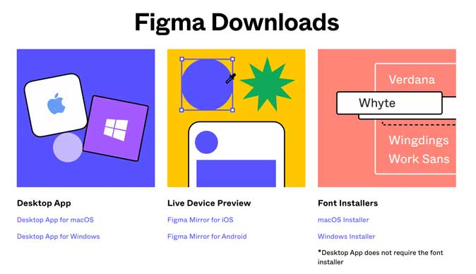 Figma downloads available for Windows, Mac, Android, and iOS