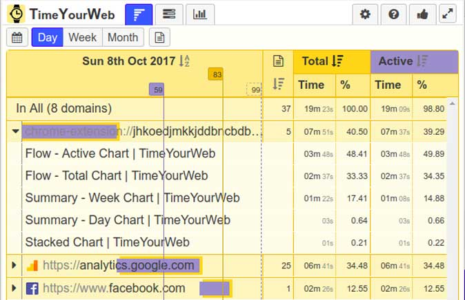 time your web- chrome extensio to track time