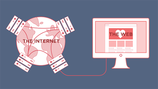 What Is The Difference Between Internet Vs World Wide Web