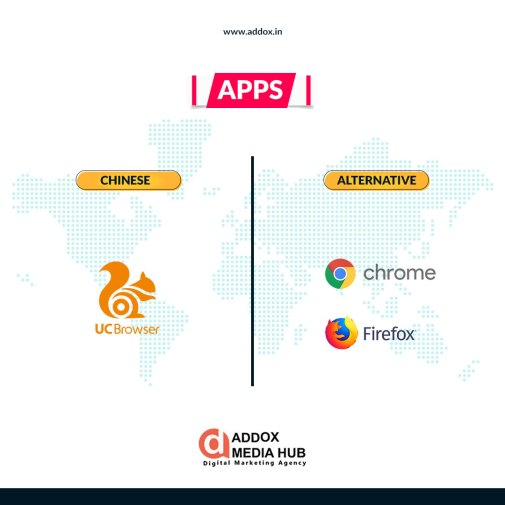 Best-Chinese-Apps-and-Its-Alternative-Addox-Media-Hub-Google Chrome (Best Alternative for UC Browser & CM Browser)