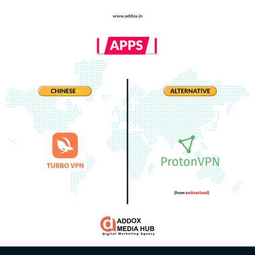 Best-Chinese-Apps-and-Its-Alternative-Addox-Media-Hub-ProtonVPN (Best Alternative for TurboVPN)