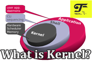 What is Kernel? All things about Kernel