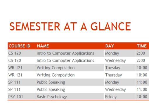 Semester at a glance