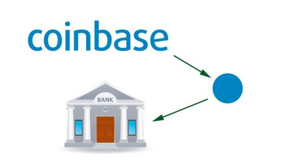 cómo transferir bitcoin a cuenta bancaria