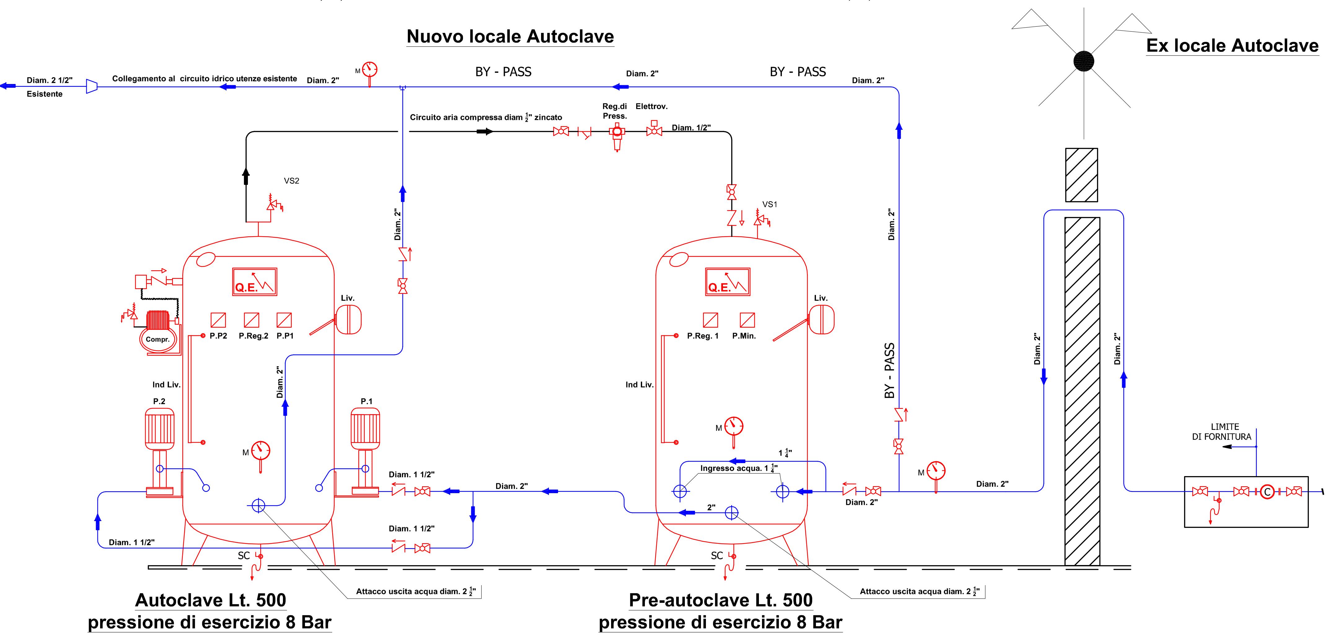 Progetto autoclave Tecnoenergy