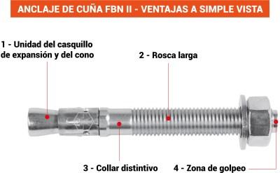 Anclaje de Cuña FBN II Fischer