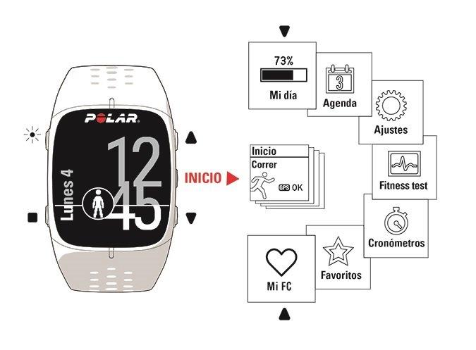 Reloj Polar M430 con GPS, la mejor opción para running - Imagen 38 - TECNOFRIKIS