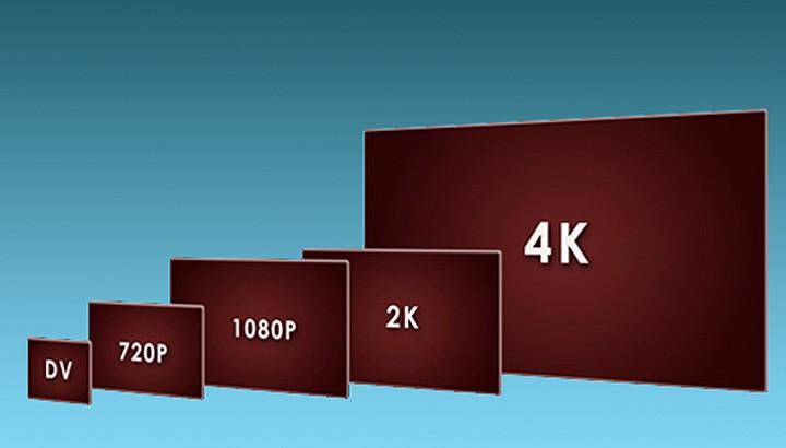 comparacion-resoluciones-4k