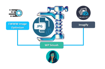 Optimizar imágenes de tu Web o Blog