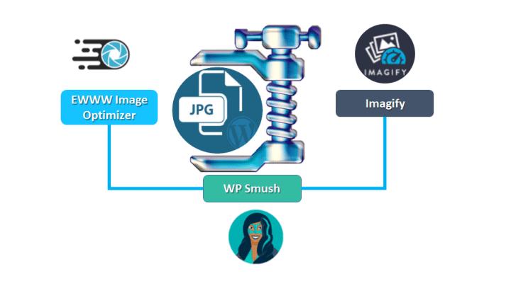 optimizar imágenes de tu Web o Blog, tecnologias al limite, tecnologiasallimite