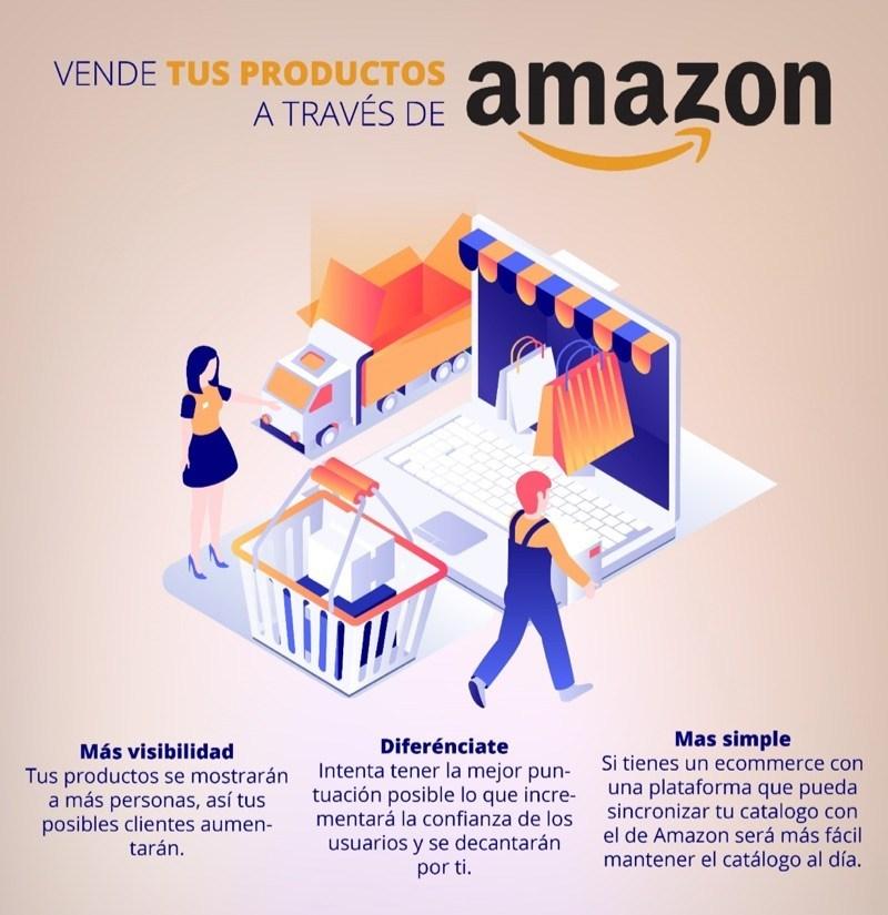 Vender por Amazon es una gran oportunidad, ¿cuáles son los requisitos?
