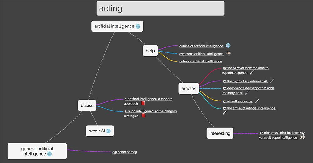 Learn Anything, una web para aprender cualquier cosa
