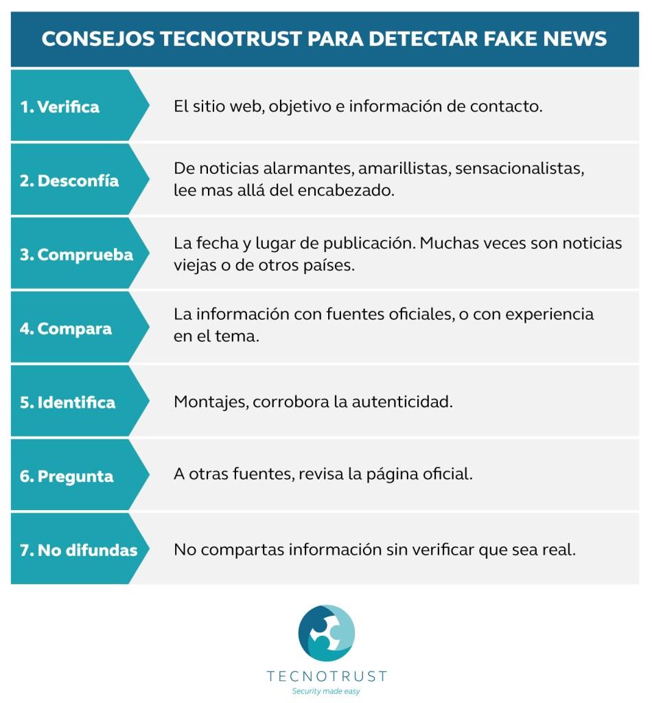 Consejos Tecnotrust para detectar fake news